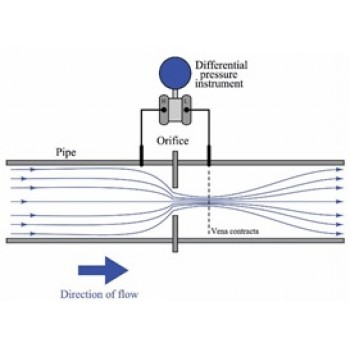 Flow Orifice With DP Transmitter